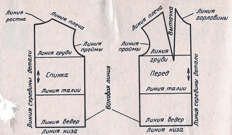Детали Блузок