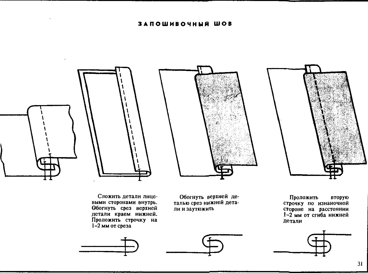 Запошивочный шов схема