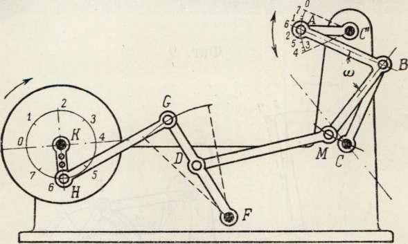 Механизм чебышева своими руками 9