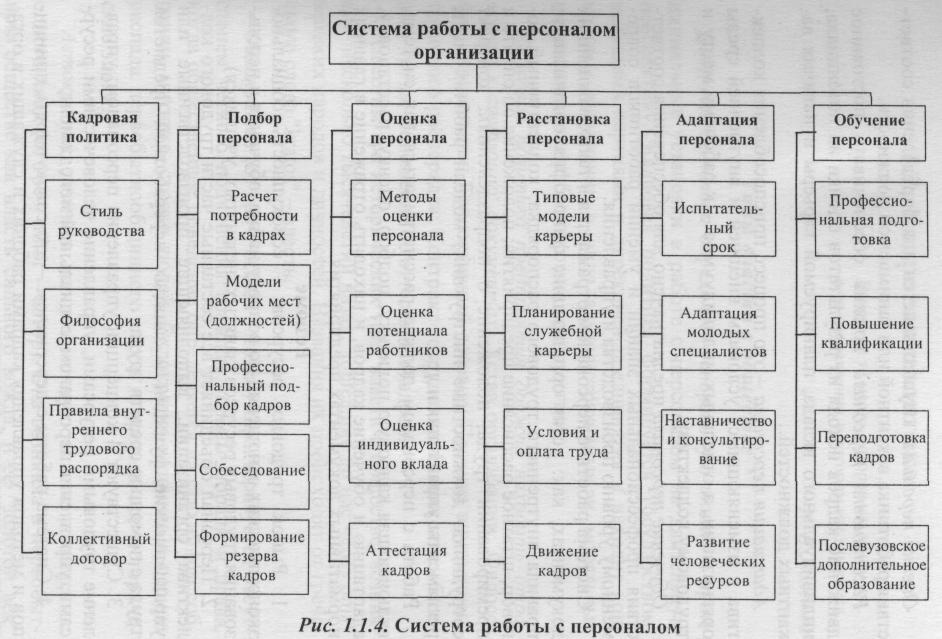 Должностная Инструкция Менеджера Ремонтно-Эксплуатационной Службы