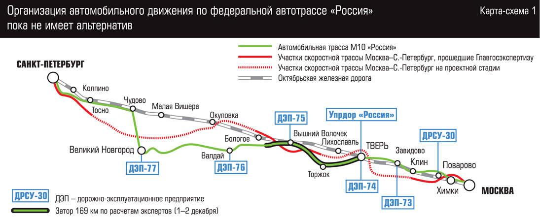 железная дорога москва санкт петербург карта