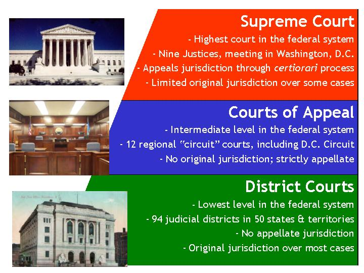 the appellate courts of the united states United states court of appeals for the federal circuit _____ oracle america, inc, plaintiff-appellant v google llc, defendant-cross-appellant.