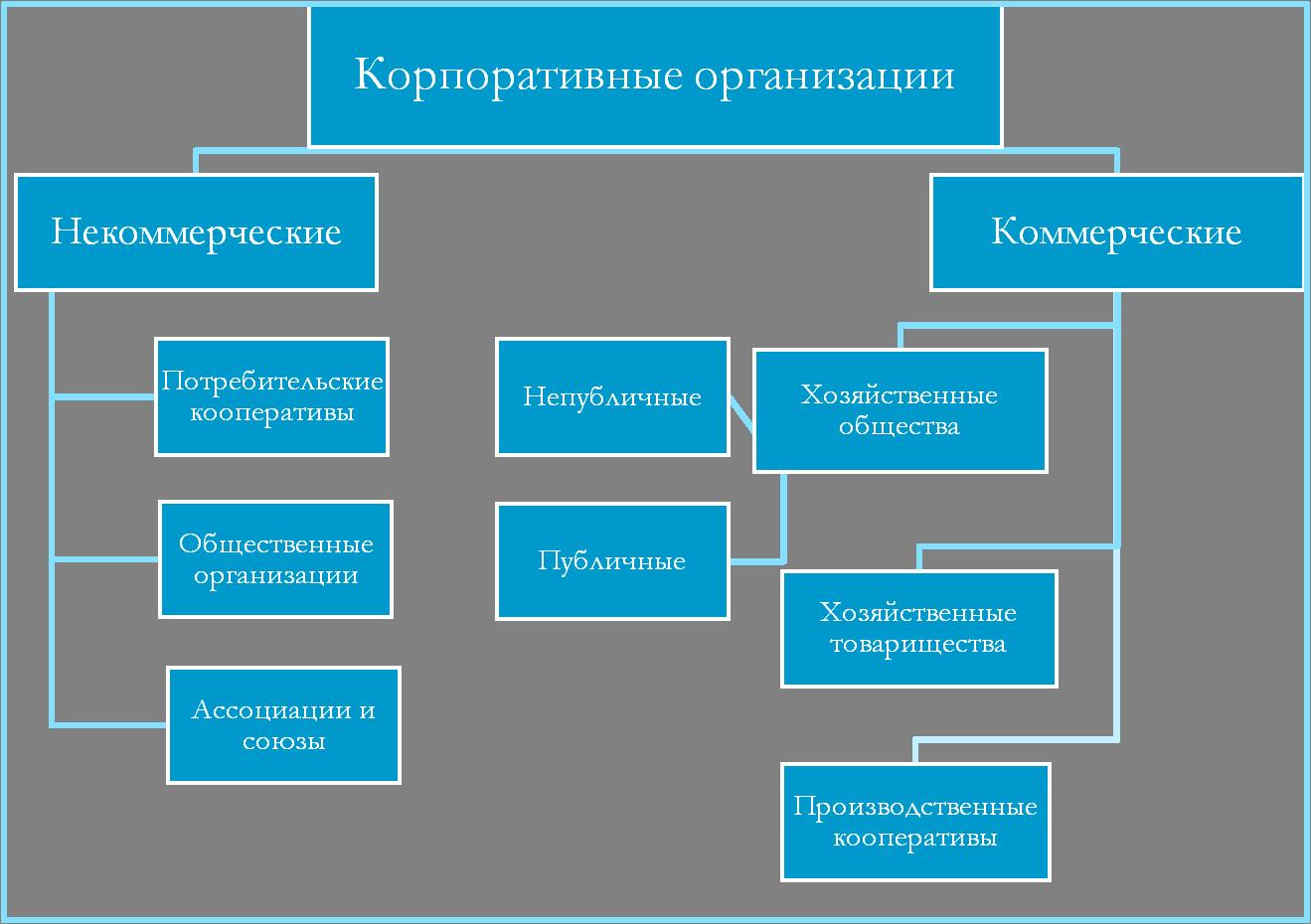 Схема электропроводка в однокомнатной квартире фото