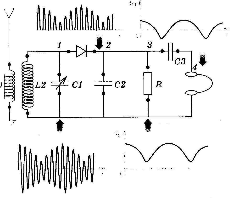 Генератор электромагнитных волн своими руками