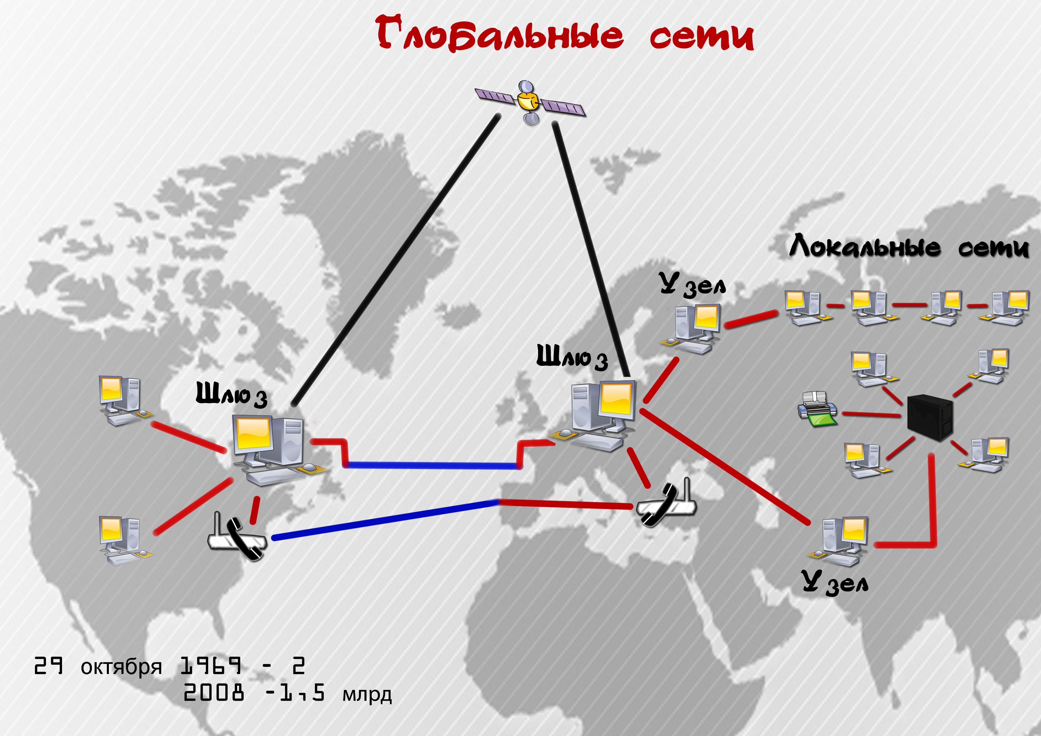 схема интернета картинка пути они