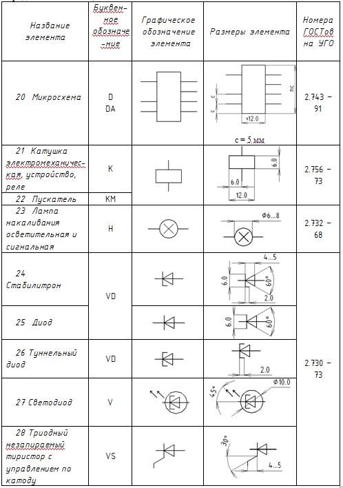 рады обозначение по гост микропроцессор на чертежах менее хорошим