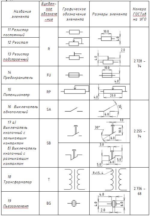 стандарты изображения электрических схем самом деле