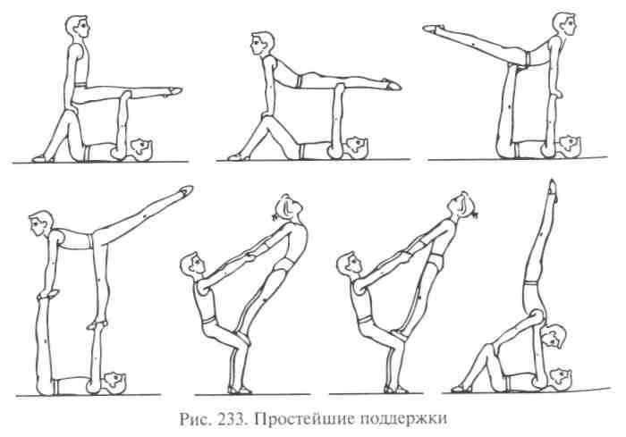 Акробатика для начинающих в домашних условиях 154