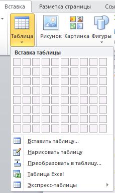 Как сделать большую таблицу в word на одном листе - Theform1.ru