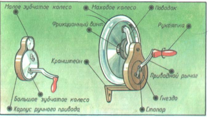 маховое колесо швейной машины фото