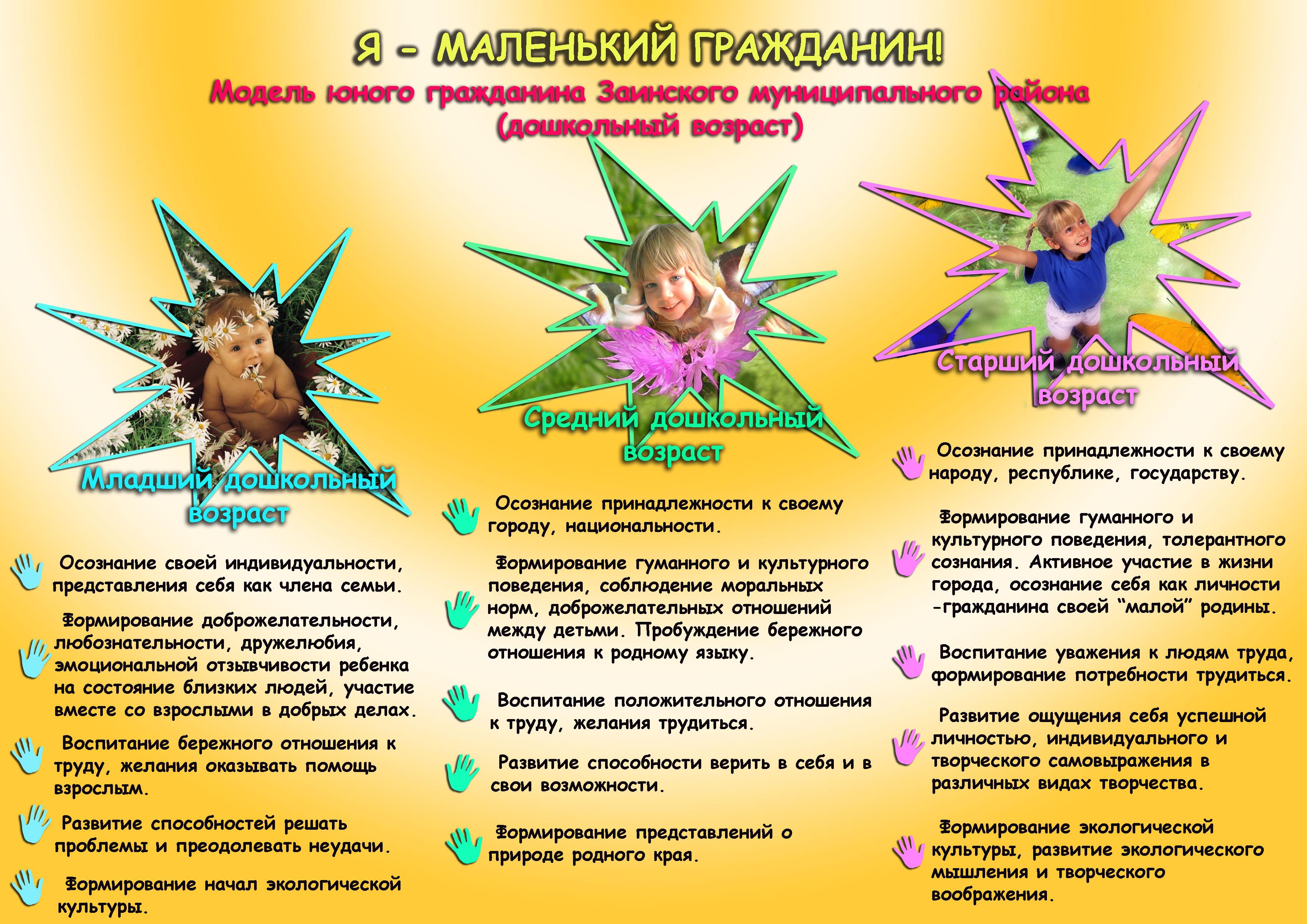 Сценарии мероприятий по краеведению в начальной школе
